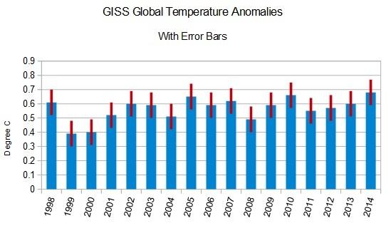 giss_2014_error_bars.jpg