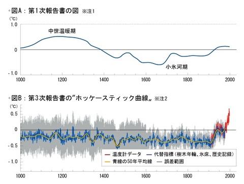 図A_B.jpg