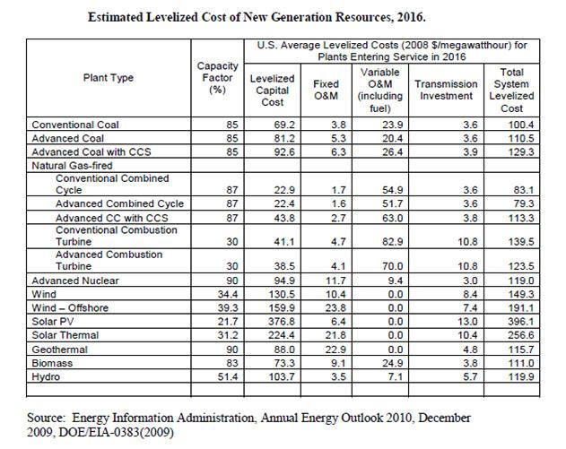 発電コストの比較.jpg
